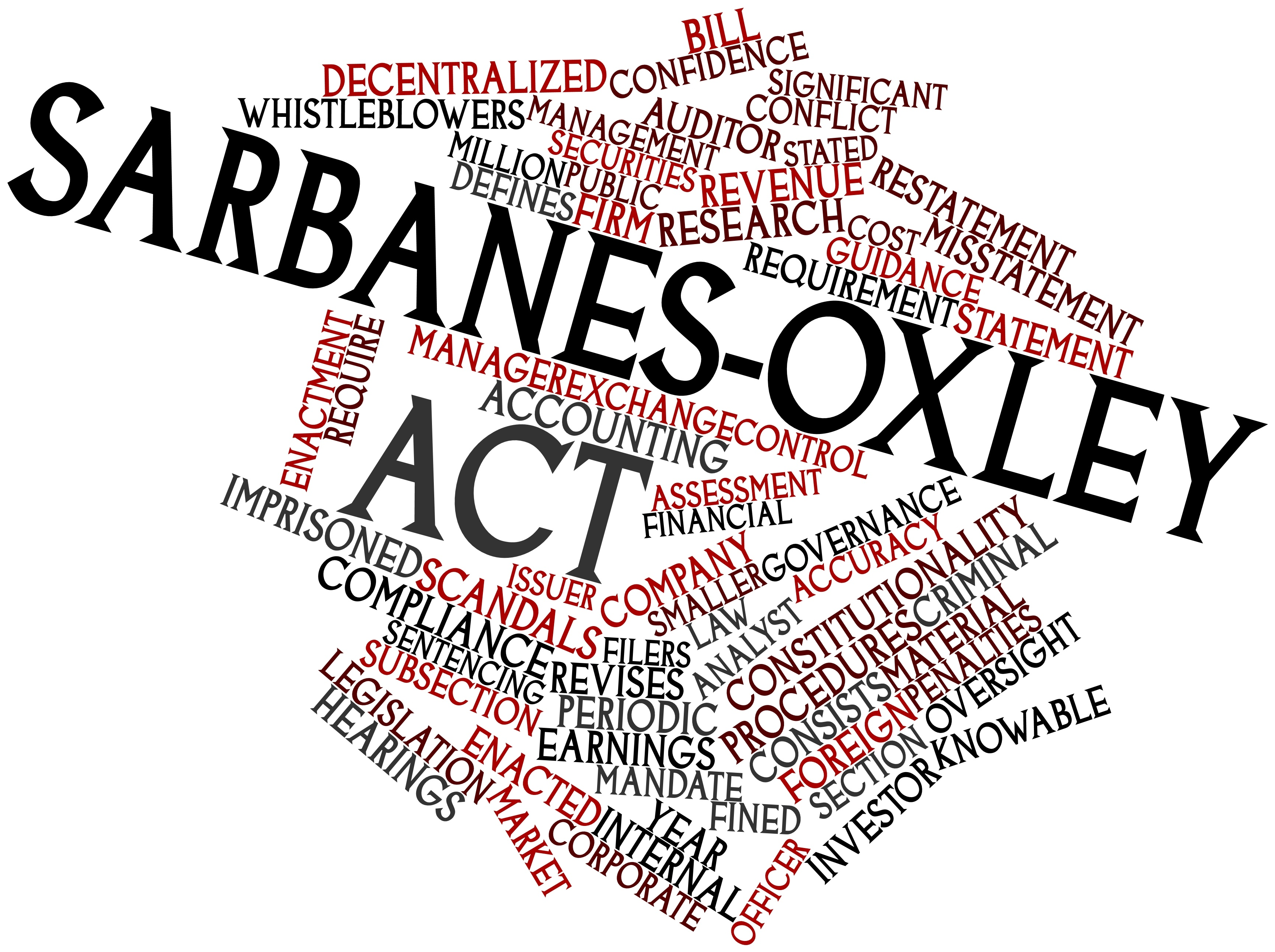 Literature review on sarbanes oxley act